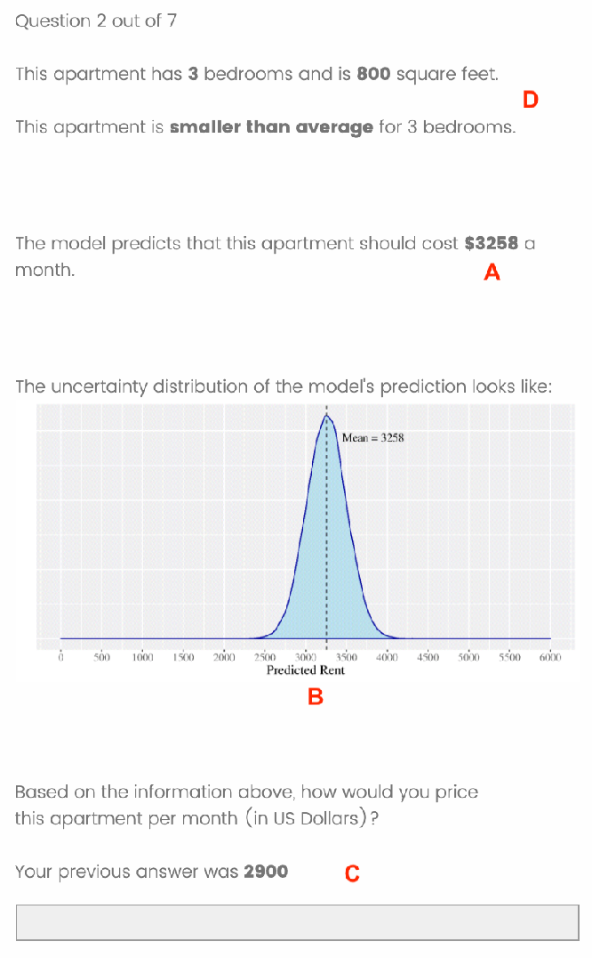 Figure 3 for When Does Uncertainty Matter?: Understanding the Impact of Predictive Uncertainty in ML Assisted Decision Making