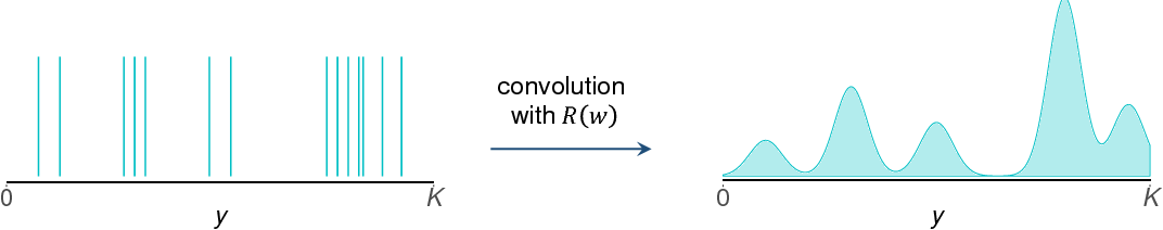 Figure 4 for Reconstructing Point Sets from Distance Distributions