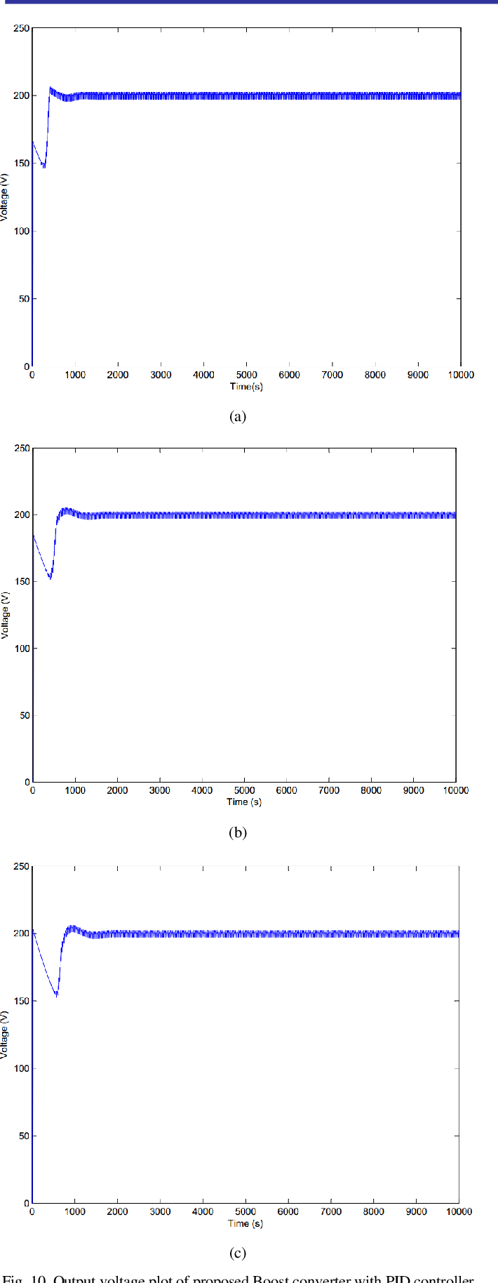 PDF] Design and Simulation of a DC - DC Boost Converter with PID