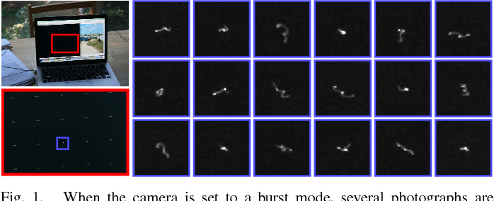 Figure 1 for Removing Camera Shake via Weighted Fourier Burst Accumulation