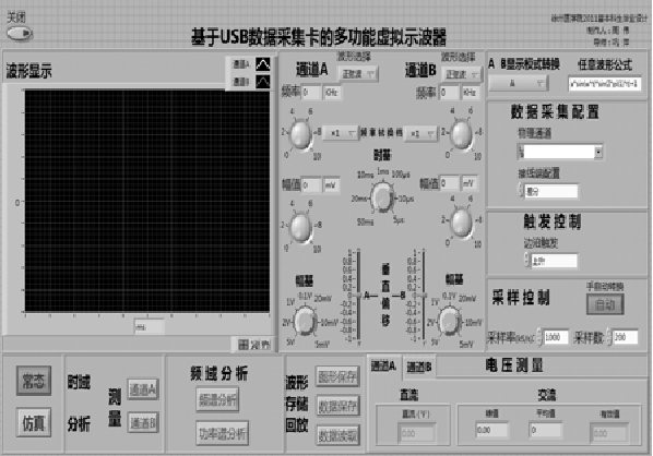 Design and Implementation of Multifunctional Virtual Oscilloscope