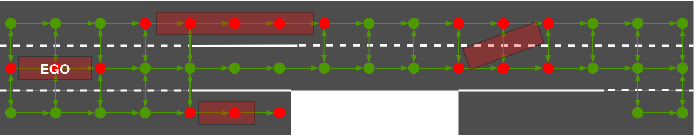 Figure 2 for Feedback Enhanced Motion Planning for Autonomous Vehicles