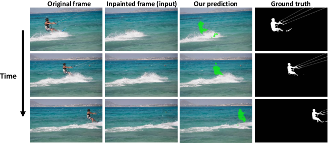 Figure 1 for Deep Video Inpainting Detection