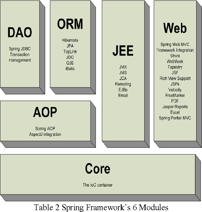 Name Service Switch - Semantic Scholar
