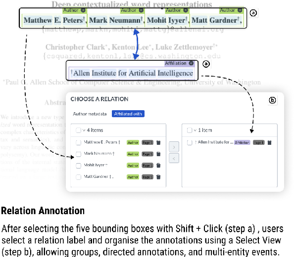 Figure 4 for PAWLS: PDF Annotation With Labels and Structure