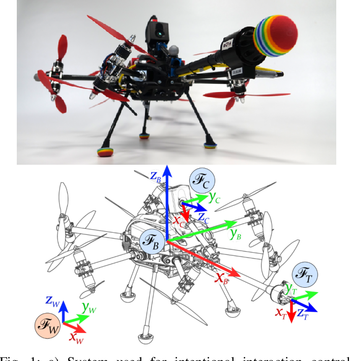 Figure 1 for Active Interaction Force Control for Omnidirectional Aerial Contact-Based Inspection