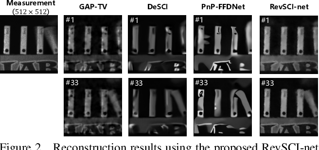 Figure 3 for Memory-Efficient Network for Large-scale Video Compressive Sensing