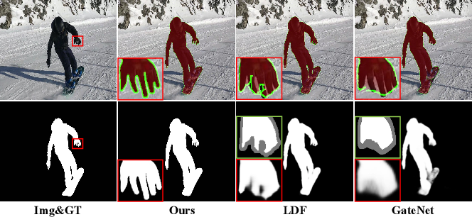 Figure 1 for Disentangled High Quality Salient Object Detection