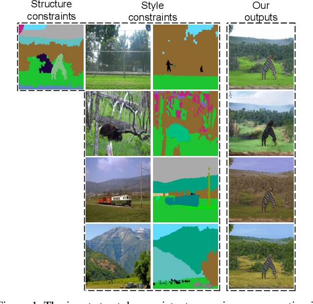 Figure 1 for Example-Guided Scene Image Synthesis using Masked Spatial-Channel Attention and Patch-Based Self-Supervision