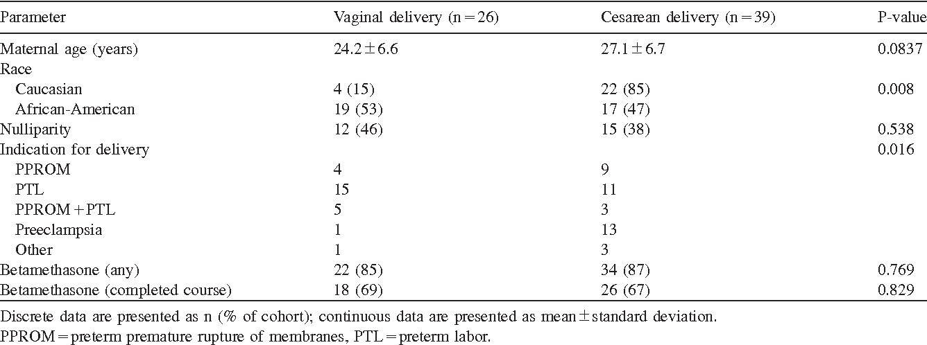 Vaginal breech delivery in very low birth weight (VLBW