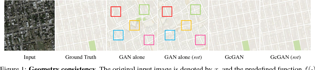 Figure 1 for Geometry-Consistent Adversarial Networks for One-Sided Unsupervised Domain Mapping