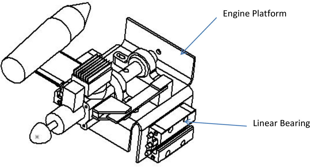 Design Of An Engine Test Stand Design Report