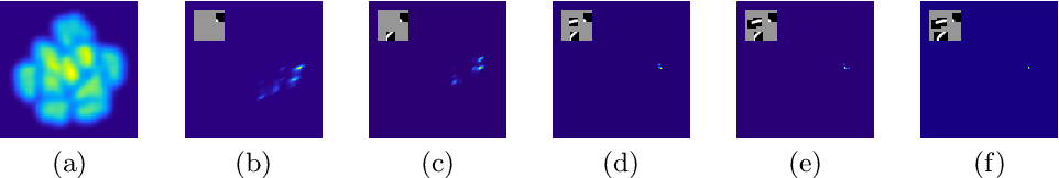 Figure 2 for Visual Attention in Imaginative Agents
