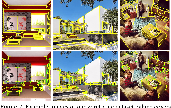 Figure 2 for Learning to Parse Wireframes in Images of Man-Made Environments