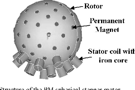Figure 1 from 3D magnetic field analysis and torque