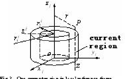 torque calculation for stepper motor