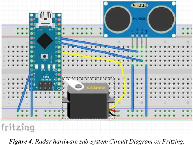 Figure 4 from Embedded System Based Radio Detection and Ranging