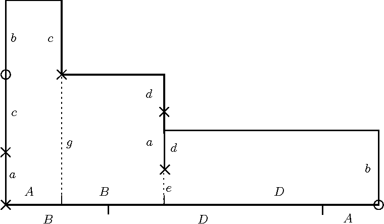 Figure 4. The zippered rectangle in the flat metric of the limit quadratic differential