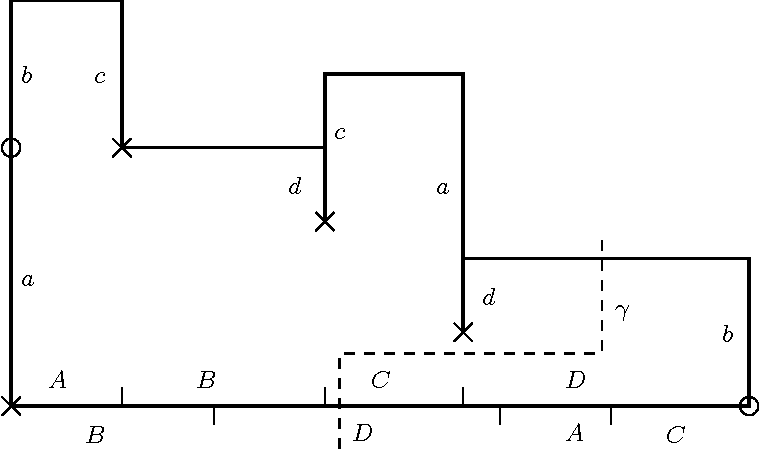 Figure 5. The curve γ crosses exactly one rectangle vertically.