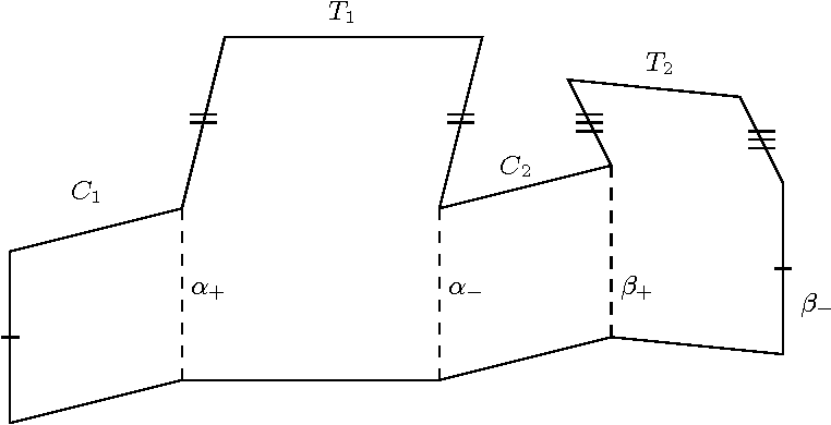 Figure 8. A 2T2C-splitting. Glueings are as indicated and by nearly vertical translations.