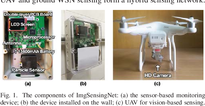 Figure 1 for ImgSensingNet: UAV Vision Guided Aerial-Ground Air Quality Sensing System