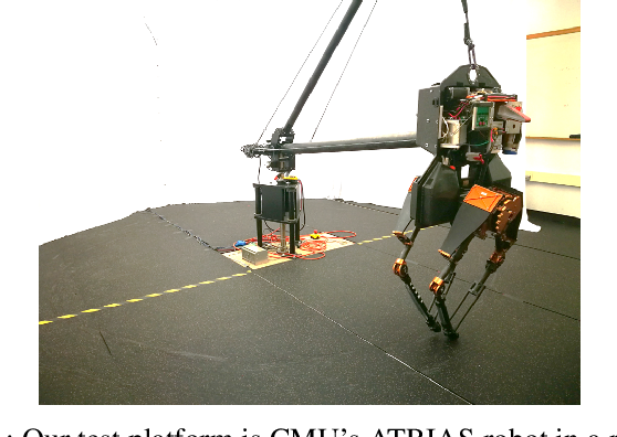 Figure 1 for Using Deep Reinforcement Learning to Learn High-Level Policies on the ATRIAS Biped