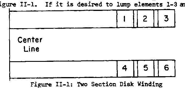 figure 11-1