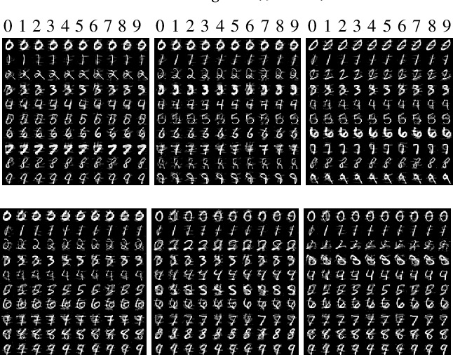Figure 3 for Generating Adversarial Examples with Adversarial Networks