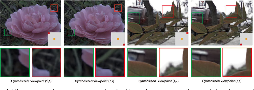Figure 1 for Depth Assisted Full Resolution Network for Single Image-based View Synthesis