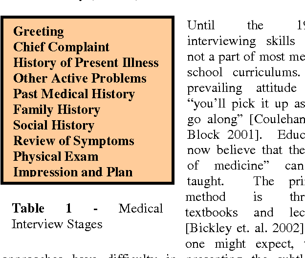 Evaluating a Script -Based Approach for Simulating Patient