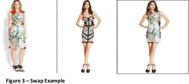 Figure 3 for Virtual Dress Swap Using Landmark Detection