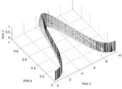 Figure 1 for Interval Probabilistic Fuzzy WordNet
