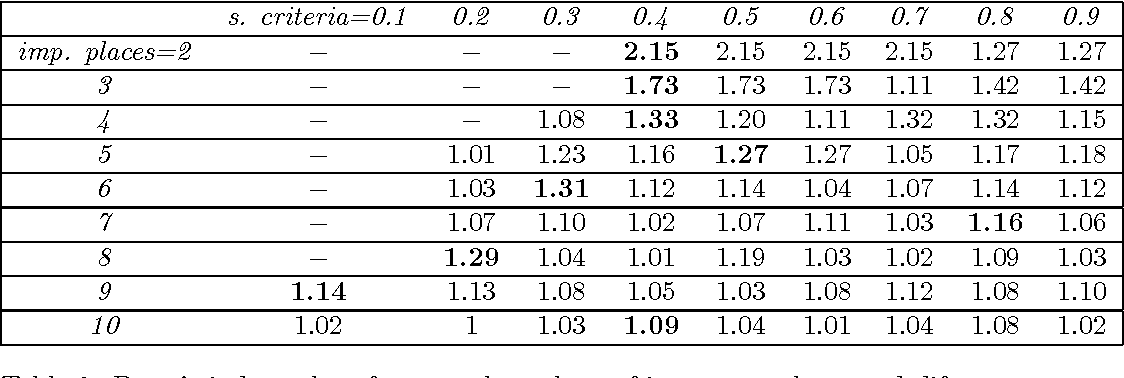statistics for spatio temporal data pdf
