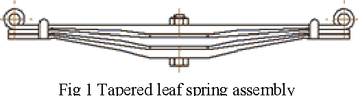 Fig 1 Tapered leaf spring assembly of automotive assembly