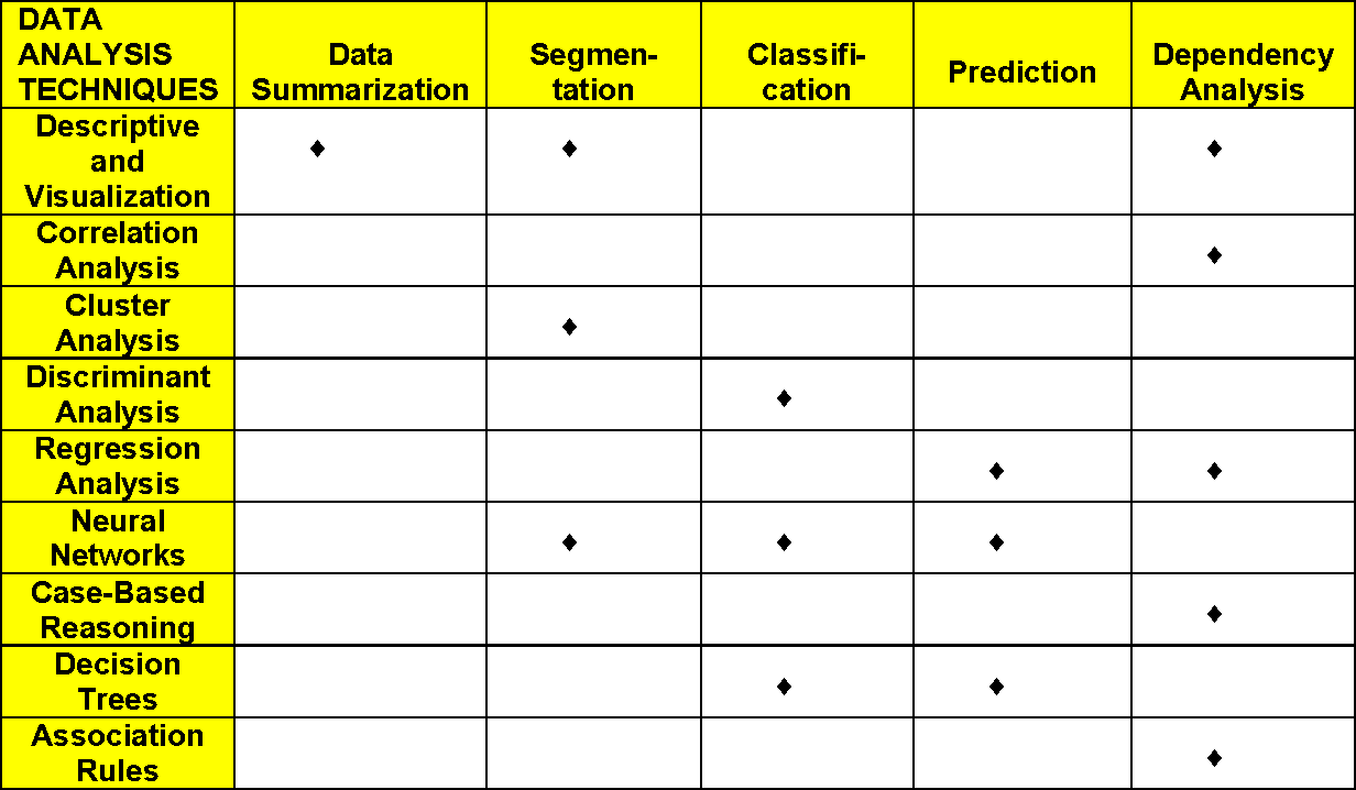 PDF] Data Mining