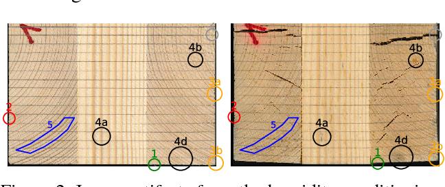 Figure 2 for Robust Deformation Estimation in Wood-Composite Materials using Variational Optical Flow