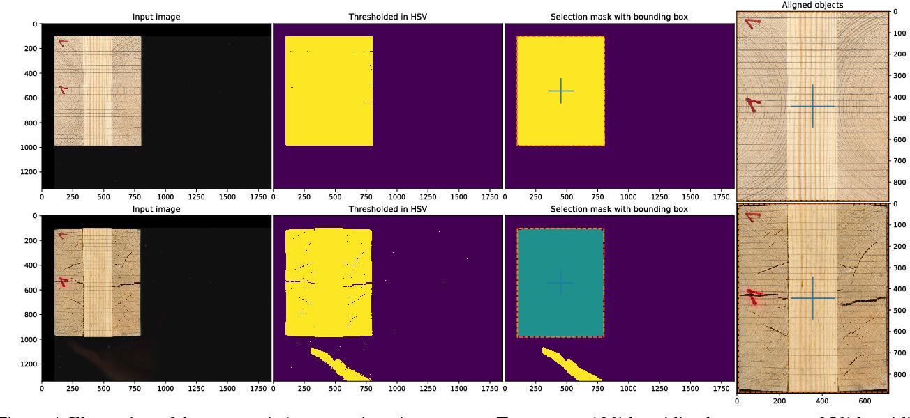 Figure 4 for Robust Deformation Estimation in Wood-Composite Materials using Variational Optical Flow