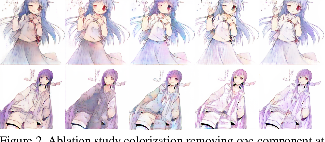 Figure 4 for Tag2Pix: Line Art Colorization Using Text Tag With SECat and Changing Loss