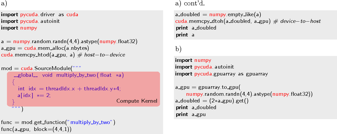 Figure 3 from PyCUDA and PyOpenCL: A scripting-based approach to GPU