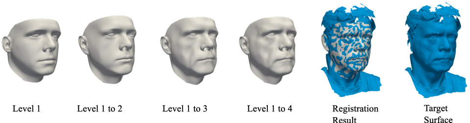 Figure 1 for Morphable Face Models - An Open Framework