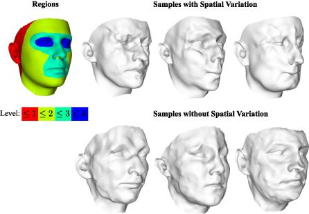 Figure 2 for Morphable Face Models - An Open Framework