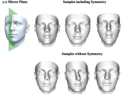 Figure 3 for Morphable Face Models - An Open Framework