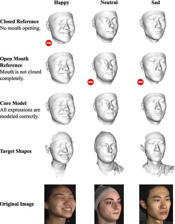 Figure 4 for Morphable Face Models - An Open Framework