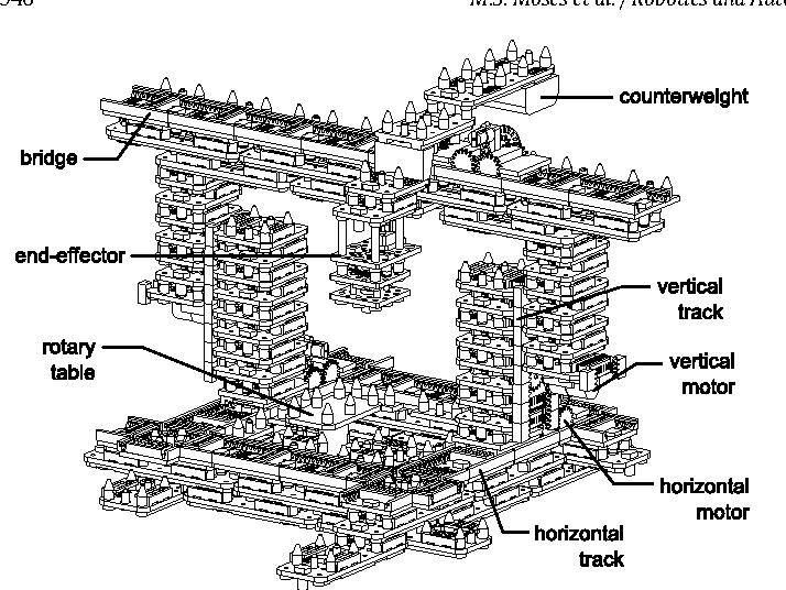 Universal Motor Construction Impremedia Net