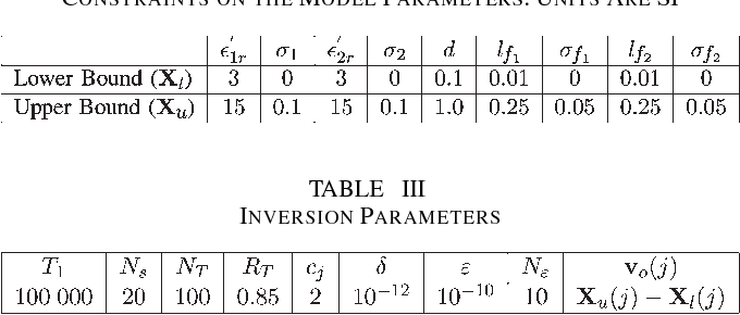 TABLE III INVERSION PARAMETERS