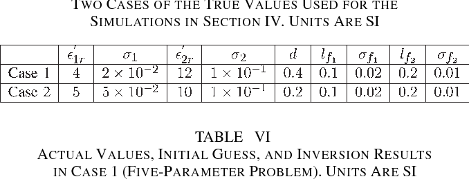 TABLE V TWO CASES OF THE TRUE VALUES USED FOR THE SIMULATIONS IN SECTION IV. UNITS ARE SI