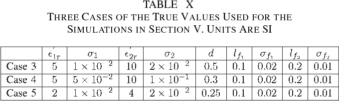 TABLE X THREE CASES OF THE TRUE VALUES USED FOR THE SIMULATIONS IN SECTION V. UNITS ARE SI