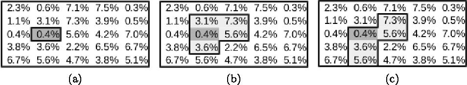 Figure 1: Sample single base cell cloaking instance.