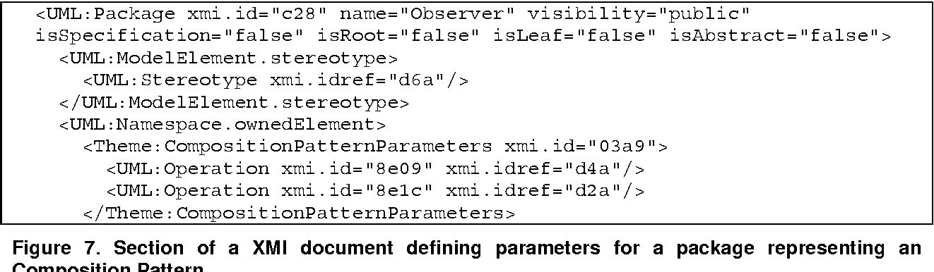 Figure 7. Section of a XMI document defining parameters for a package representing an Composition Pattern