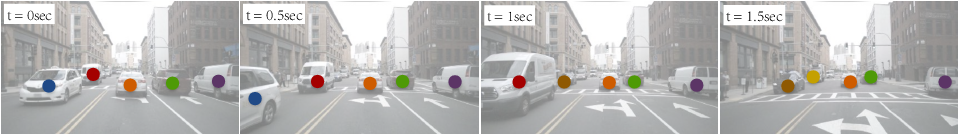 Figure 1 for Tracking Objects as Points